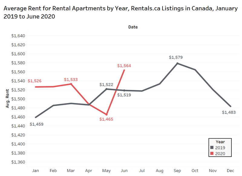 2 Rental Apartments.png
