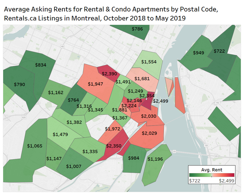 average rent for rental and condo apartments montreal