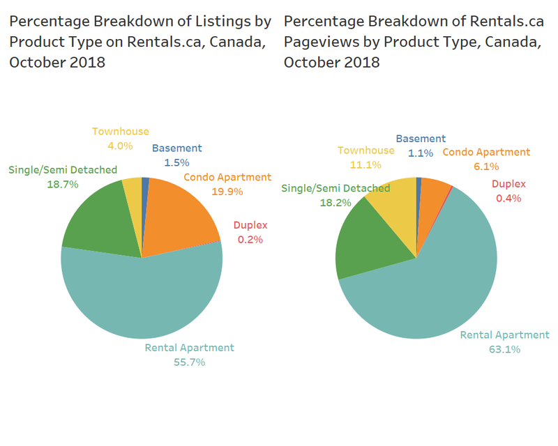 National  Rent Pie Charts (1).png