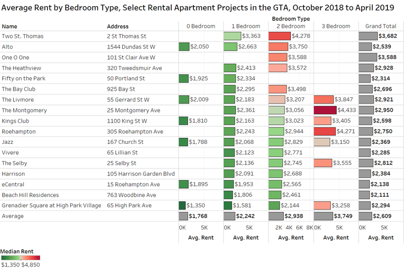 New Rental Projects.png