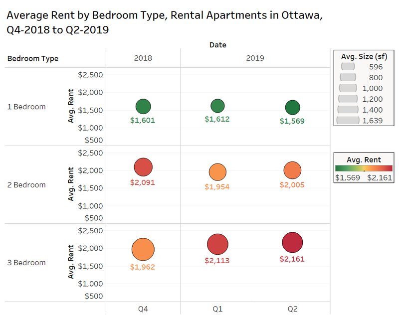 Ott Rent.png