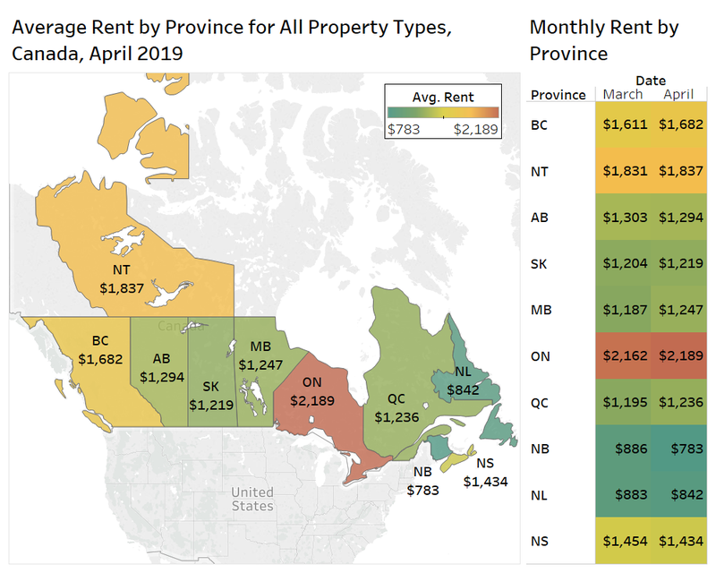 This graphic shows the average rent by province for all property types across Canada during the month of April 2019. Courtesy of Rentals.ca.