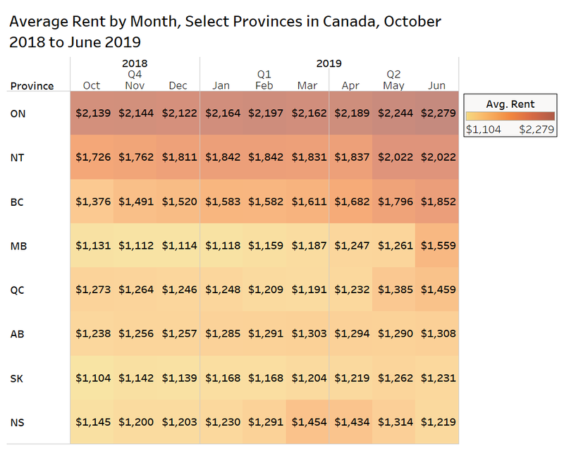 Prov Rents.png