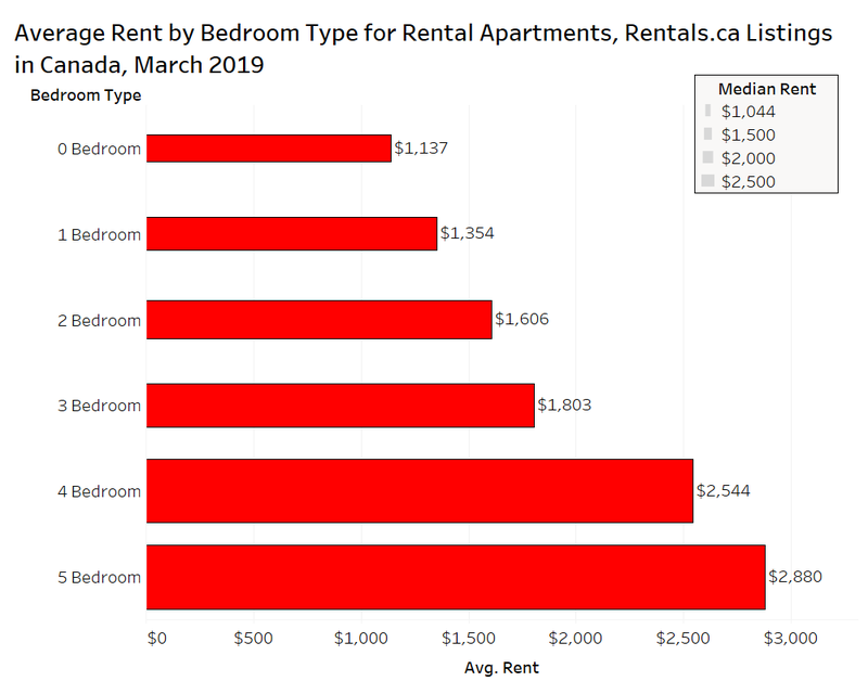 Rent Apt Can.png