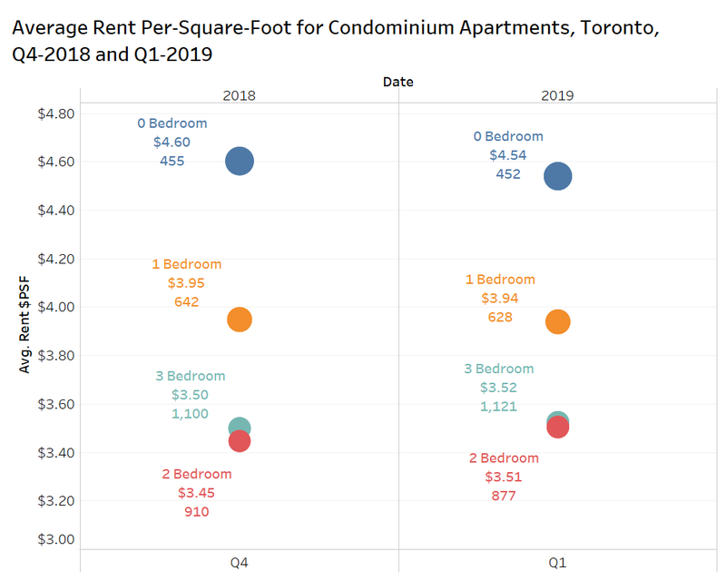 Tor Rent PSF.png