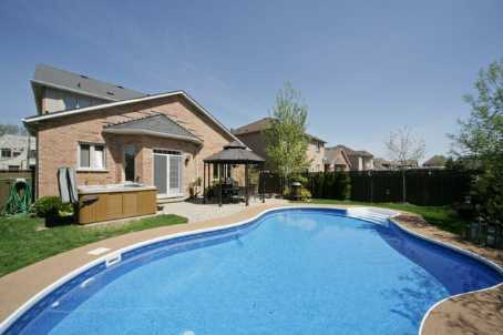 263 Sunset Beach Rd in Richmond Hill, ON is Now Available